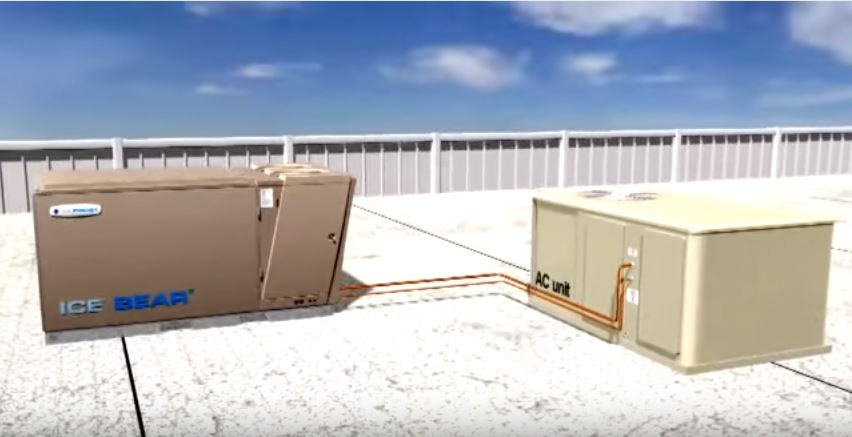 Ice Storage systems save 95% of A/C Electric Costs
